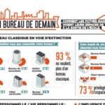 10 infographies à voir