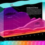 Comment réussir vos infographies ?
