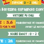 Infographie : les 5 paris les plus fous